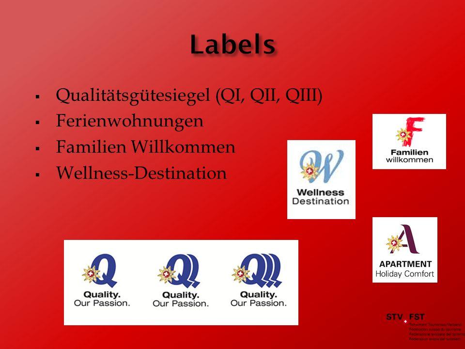 Qualitätsgütesiegel (QI, QII, QIII) Ferienwohnungen Familien Willkommen Wellness-Destination