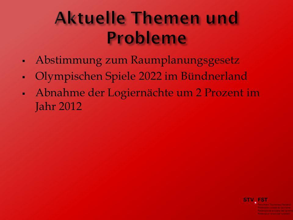 Abstimmung zum Raumplanungsgesetz Olympischen Spiele 2022 im Bündnerland Abnahme der Logiernächte um 2 Prozent im Jahr 2012
