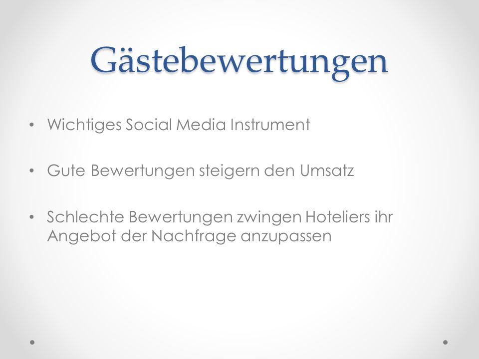 Gästebewertungen Wichtiges Social Media Instrument Gute Bewertungen steigern den Umsatz Schlechte Bewertungen zwingen Hoteliers ihr Angebot der Nachfrage anzupassen
