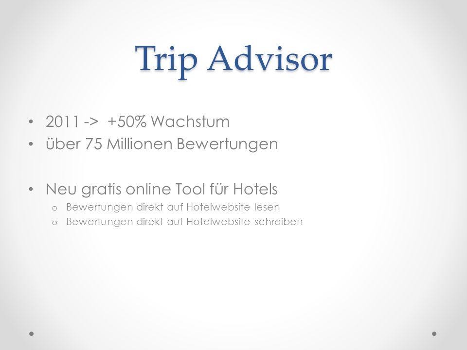 Trip Advisor 2011 -> +50% Wachstum über 75 Millionen Bewertungen Neu gratis online Tool für Hotels o Bewertungen direkt auf Hotelwebsite lesen o Bewertungen direkt auf Hotelwebsite schreiben