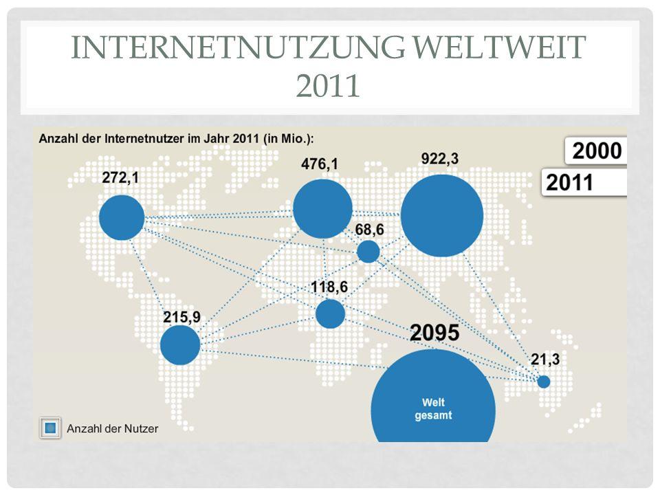 INTERNETNUTZUNG WELTWEIT 2011