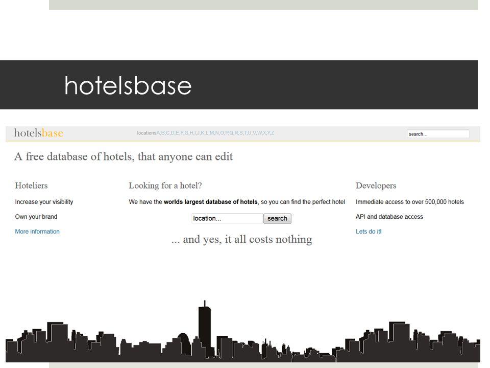 Vor-& Nachteile Grosses und ziemlich vollständiges Angebot Über 500000 Hotels Gute und günstige Möglichkeit für Hotels Jeder kann es bearbeiten Richtigkeit der Angaben fragwürdig