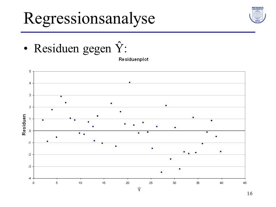 16 Regressionsanalyse Residuen gegen Ŷ: