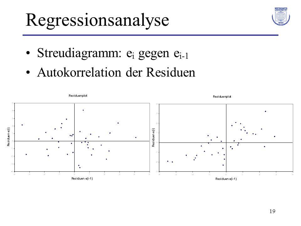 19 Regressionsanalyse Streudiagramm: e i gegen e i-1 Autokorrelation der Residuen