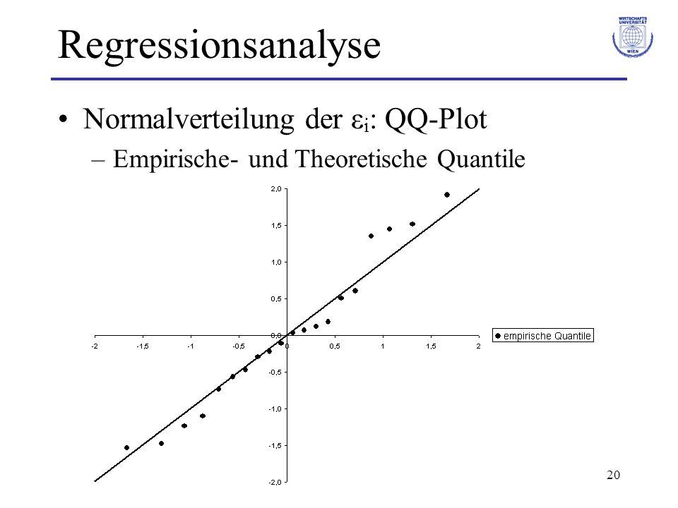 20 Regressionsanalyse Normalverteilung der ε i : QQ-Plot –Empirische- und Theoretische Quantile