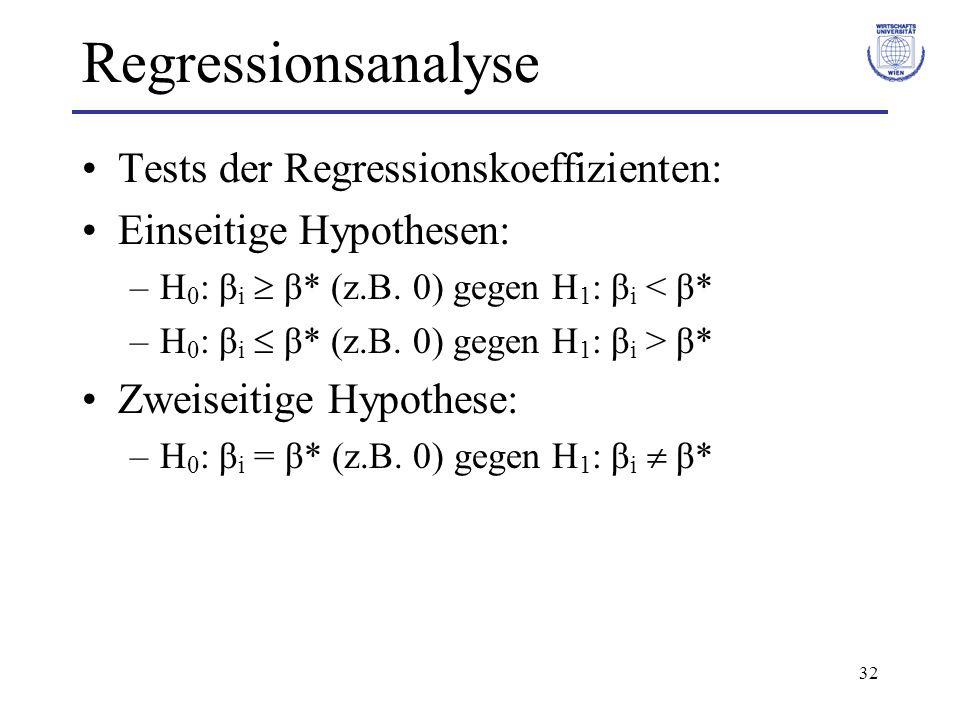 32 Regressionsanalyse Tests der Regressionskoeffizienten: Einseitige Hypothesen: –H 0 : β i β* (z.B. 0) gegen H 1 : β i < β* –H 0 : β i β* (z.B. 0) ge