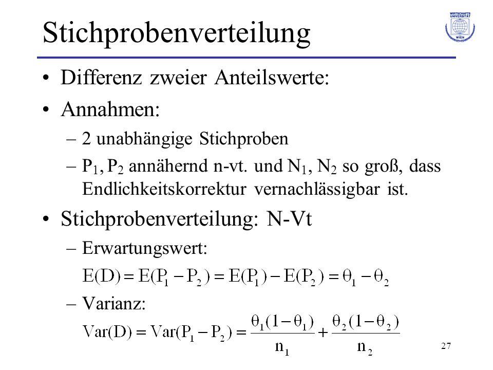 27 Stichprobenverteilung Differenz zweier Anteilswerte: Annahmen: –2 unabhängige Stichproben –P 1, P 2 annähernd n-vt. und N 1, N 2 so groß, dass Endl