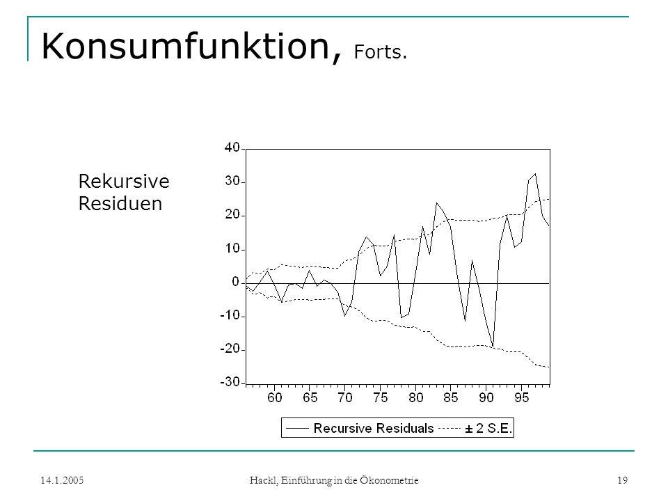 14.1.2005 Hackl, Einführung in die Ökonometrie 19 Konsumfunktion, Forts. Rekursive Residuen