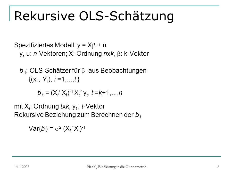 14.1.2005 Hackl, Einführung in die Ökonometrie 2 Rekursive OLS-Schätzung Spezifiziertes Modell: y = X + u y, u: n-Vektoren; X: Ordnung n x k, : k-Vektor b t : OLS-Schätzer für aus Beobachtungen {(x i, Y i ), i =1,...,t } b t = (X t X t ) -1 X t y t, t =k+1,...,n mit X t : Ordnung t x k, y t : t-Vektor Rekursive Beziehung zum Berechnen der b t Var{b t } = 2 (X t X t ) -1
