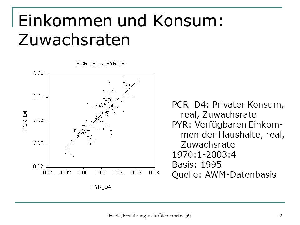 Hackl, Einführung in die Ökonometrie (6) 3 Konsumfunktion mit Trend Dependent Variable: PCR_D4 Method: Least Squares Date: 02/06/05 Time: 18:06 Sample(adjusted): 1971:1 2003:4 Included observations: 132 after adjusting endpoints VariableCoefficientStd.