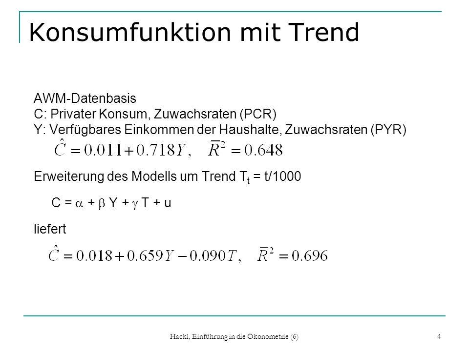 Hackl, Einführung in die Ökonometrie (6) 4 Konsumfunktion mit Trend AWM-Datenbasis C: Privater Konsum, Zuwachsraten (PCR) Y: Verfügbares Einkommen der