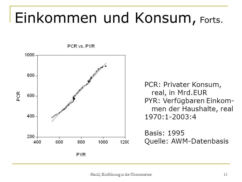 Hackl, Einführung in die Ökonometrie 11 Einkommen und Konsum, Forts. PCR: Privater Konsum, real, in Mrd.EUR PYR: Verfügbaren Einkom- men der Haushalte