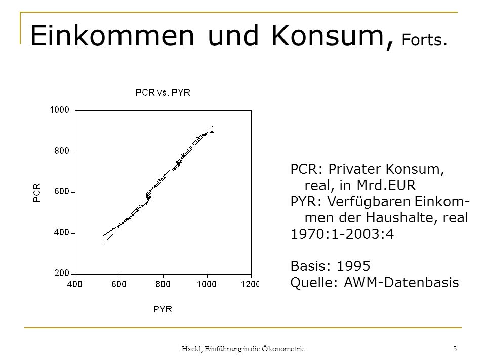 Hackl, Einführung in die Ökonometrie 16 EViews: Standard-Output Dependent Variable: PCR_D4 Method: Least Squares Date: 02/03/05 Time: 18:06 Sample(adjusted): 1971:1 2003:4 Included observations: 132 after adjusting endpoints VariableCoefficientStd.