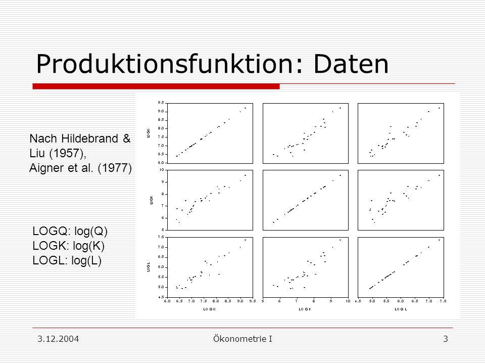 3.12.2004Ökonometrie I3 Produktionsfunktion: Daten Nach Hildebrand & Liu (1957), Aigner et al. (1977) LOGQ: log(Q) LOGK: log(K) LOGL: log(L)