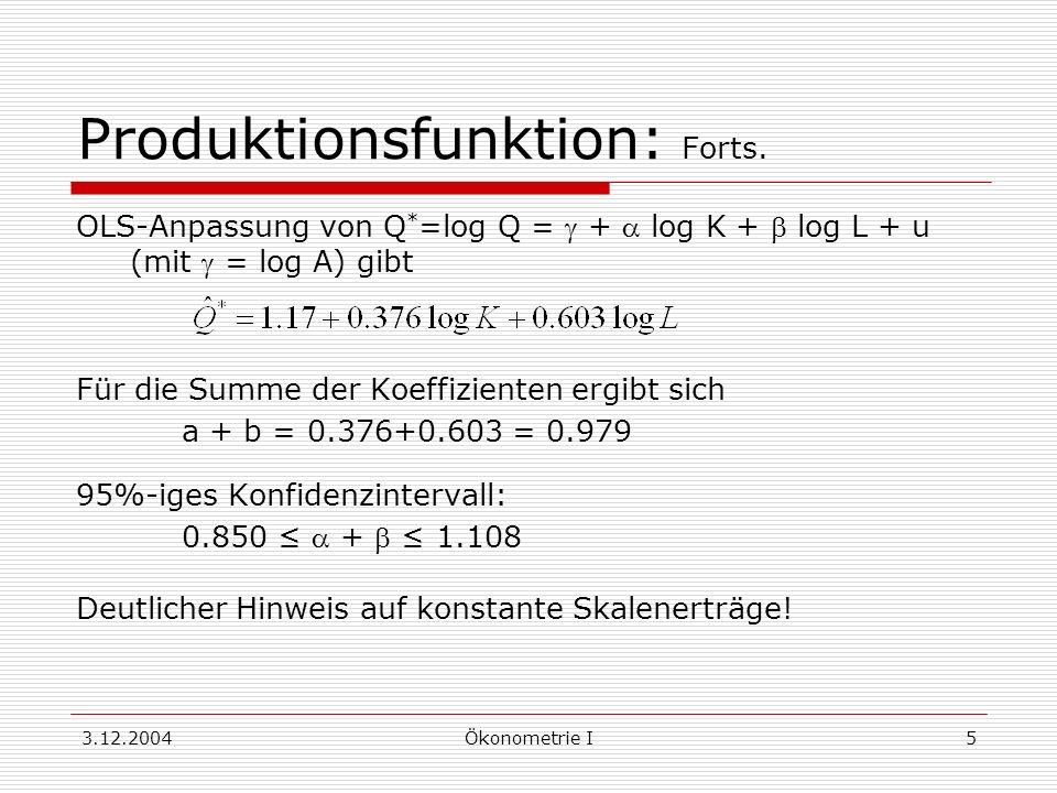 3.12.2004Ökonometrie I5 Produktionsfunktion: Forts. OLS-Anpassung von Q * =log Q = + log K + log L + u (mit = log A) gibt Für die Summe der Koeffizien