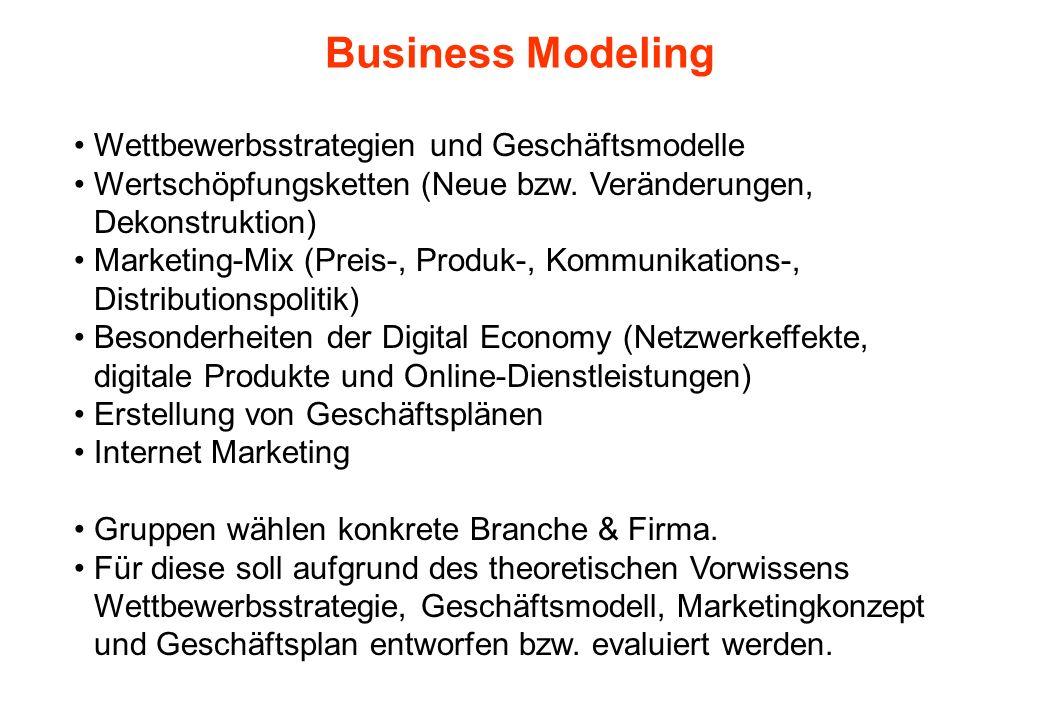 Business Modeling Wettbewerbsstrategien und Geschäftsmodelle Wertschöpfungsketten (Neue bzw. Veränderungen, Dekonstruktion) Marketing-Mix (Preis-, Pro