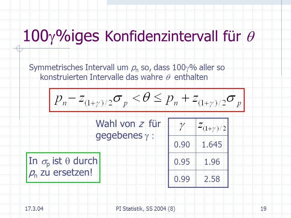 17.3.04PI Statistik, SS 2004 (8)20 Beispiel B: Berufstätige Anteil der Berufstätigen unter den Studierenden θ ist unbekannt Stichprobe (n = 200) gibt Anteil von p 200 = 32% Punktschätzer für θ ist p = 0.32 95%-iges Konfidenzintervall für θ : oder: 0.255 θ 0.385 Achtung.