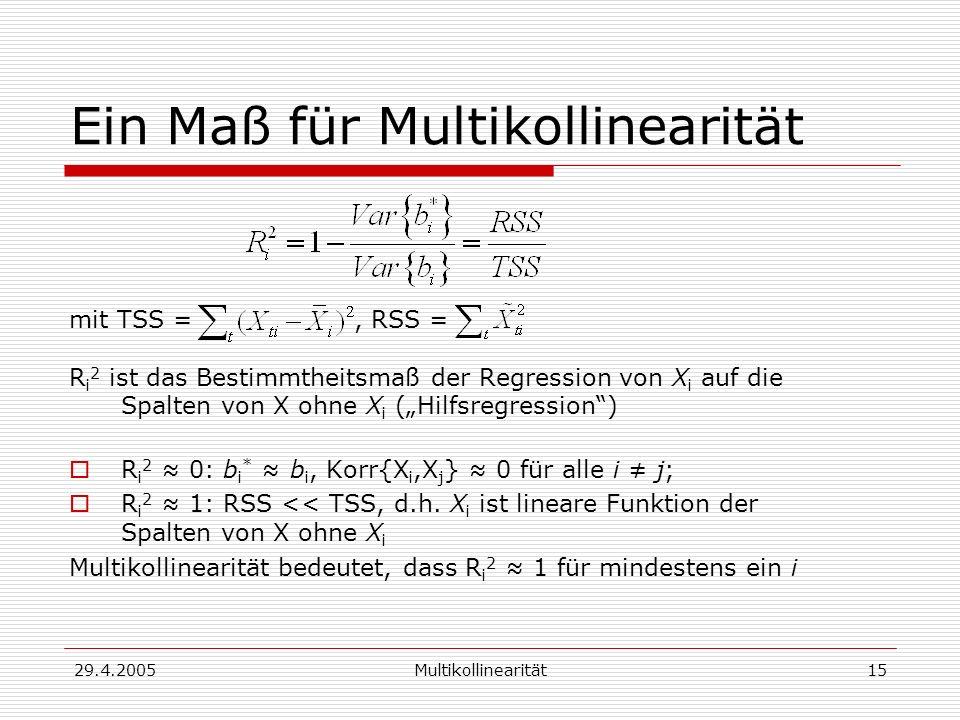 29.4.2005Multikollinearität15 Ein Maß für Multikollinearität mit TSS =, RSS = R i 2 ist das Bestimmtheitsmaß der Regression von X i auf die Spalten von X ohne X i (Hilfsregression) R i 2 0: b i * b i, Korr{X i,X j } 0 für alle i j; R i 2 1: RSS << TSS, d.h.