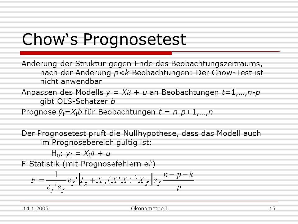 14.1.2005Ökonometrie I15 Chows Prognosetest Änderung der Struktur gegen Ende des Beobachtungszeitraums, nach der Änderung p<k Beobachtungen: Der Chow-Test ist nicht anwendbar Anpassen des Modells y = X + u an Beobachtungen t=1,…,n-p gibt OLS-Schätzer b Prognose ŷ f =X f b für Beobachtungen t = n-p+1,…,n Der Prognosetest prüft die Nullhypothese, dass das Modell auch im Prognosebereich gültig ist: H 0 : y f = X f + u F-Statistik (mit Prognosefehlern e f )