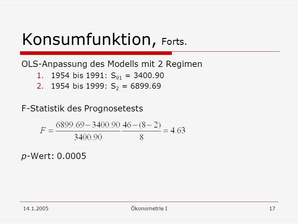 14.1.2005Ökonometrie I17 Konsumfunktion, Forts.