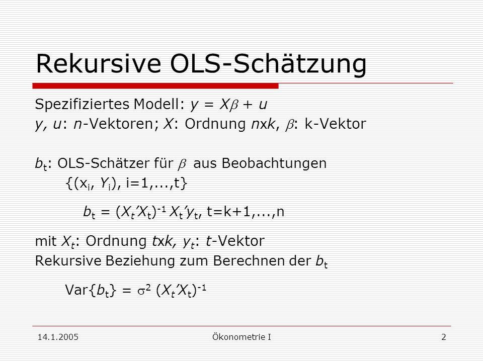 14.1.2005Ökonometrie I2 Rekursive OLS-Schätzung Spezifiziertes Modell: y = X + u y, u: n-Vektoren; X: Ordnung n x k, : k-Vektor b t : OLS-Schätzer für aus Beobachtungen {(x i, Y i ), i=1,...,t} b t = (X t X t ) -1 X t y t, t=k+1,...,n mit X t : Ordnung t x k, y t : t-Vektor Rekursive Beziehung zum Berechnen der b t Var{b t } = 2 (X t X t ) -1