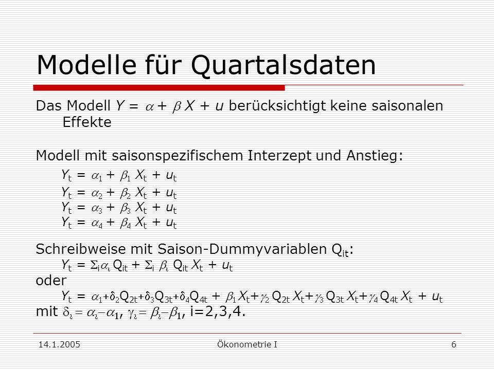 14.1.2005Ökonometrie I6 Modelle für Quartalsdaten Das Modell Y = + X + u berücksichtigt keine saisonalen Effekte Modell mit saisonspezifischem Interzept und Anstieg: Y t =+ X t + u t Schreibweise mit Saison-Dummyvariablen Q it : Y t = i Q it+ i Q it X t + u t oder Y t = Q 2t Q 3t Q 4t+ X t + Q 2t X t + Q 3t X t + Q 4t X t + u t mit,, i=2,3,4.