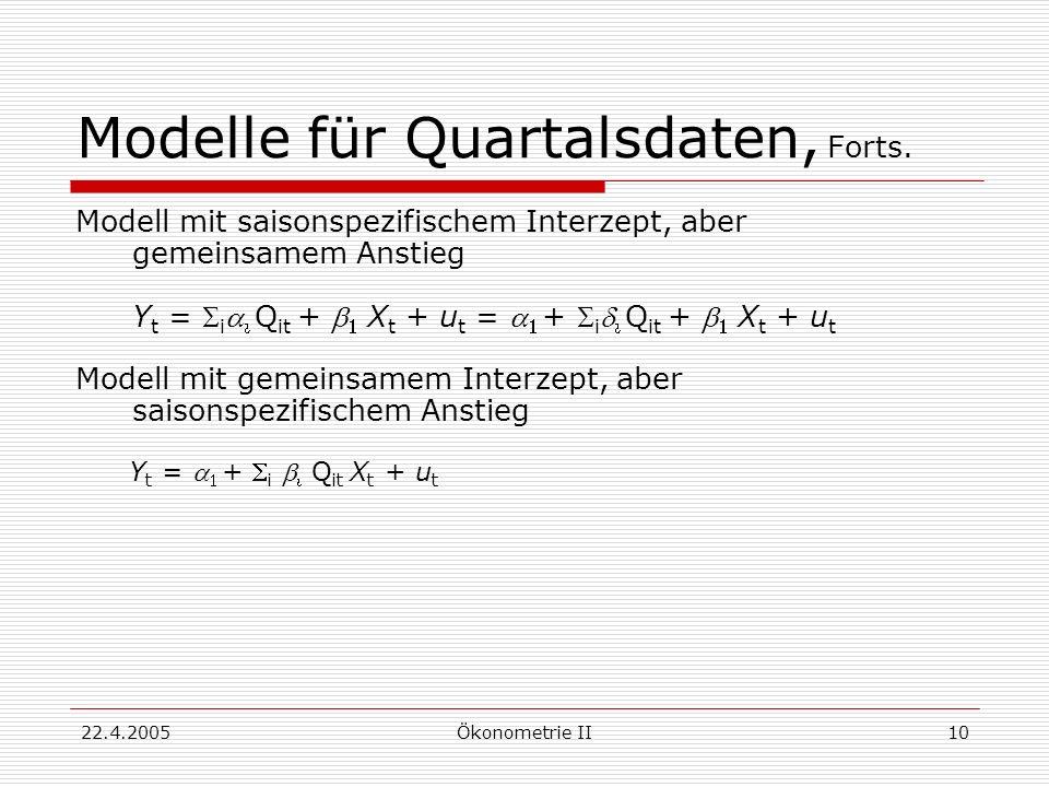 22.4.2005Ökonometrie II10 Modelle für Quartalsdaten, Forts. Modell mit saisonspezifischem Interzept, aber gemeinsamem Anstieg Y t = i Q it+ X t + u t