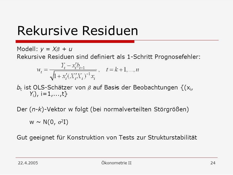 22.4.2005Ökonometrie II24 Rekursive Residuen Modell: y = X + u Rekursive Residuen sind definiert als 1-Schritt Prognosefehler: b t ist OLS-Schätzer vo