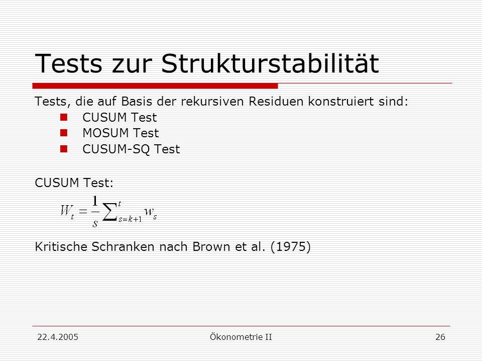 22.4.2005Ökonometrie II26 Tests zur Strukturstabilität Tests, die auf Basis der rekursiven Residuen konstruiert sind: CUSUM Test MOSUM Test CUSUM-SQ T