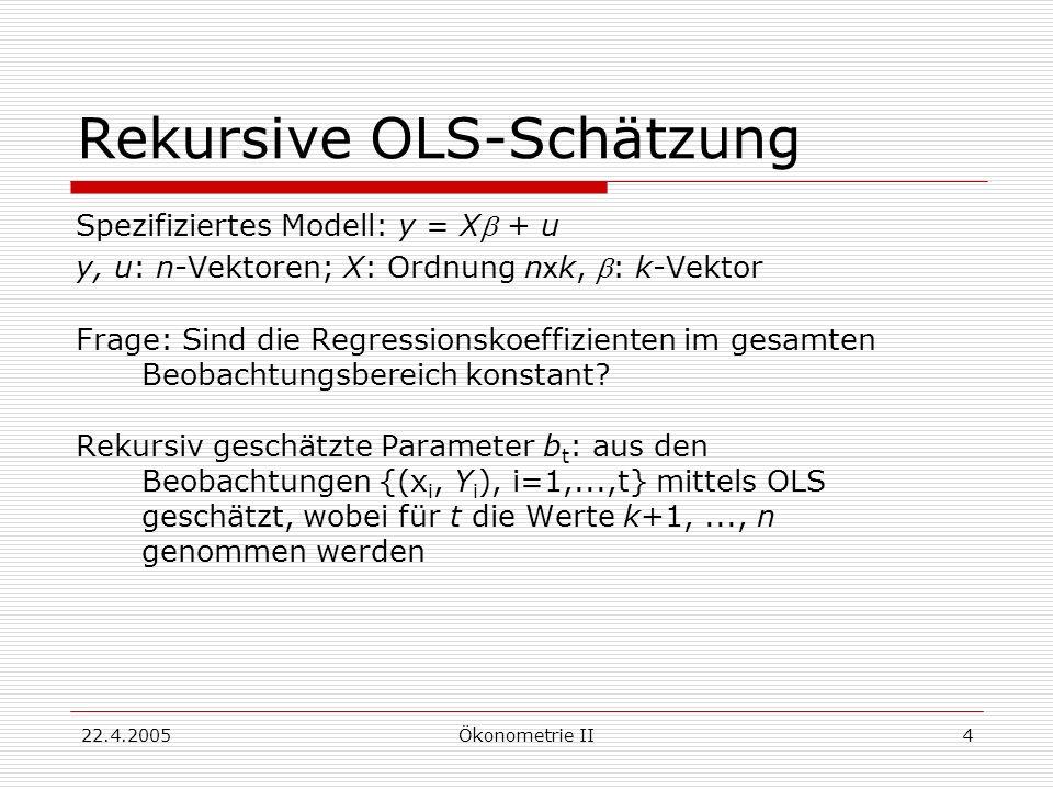 22.4.2005Ökonometrie II4 Rekursive OLS-Schätzung Spezifiziertes Modell: y = X + u y, u: n-Vektoren; X: Ordnung n x k, : k-Vektor Frage: Sind die Regre