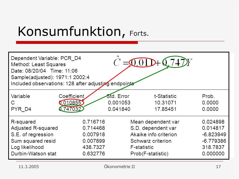 11.3.2005Ökonometrie II17 Konsumfunktion, Forts. Dependent Variable: PCR_D4 Method: Least Squares Date: 08/20/04 Time: 11:06 Sample(adjusted): 1971:1