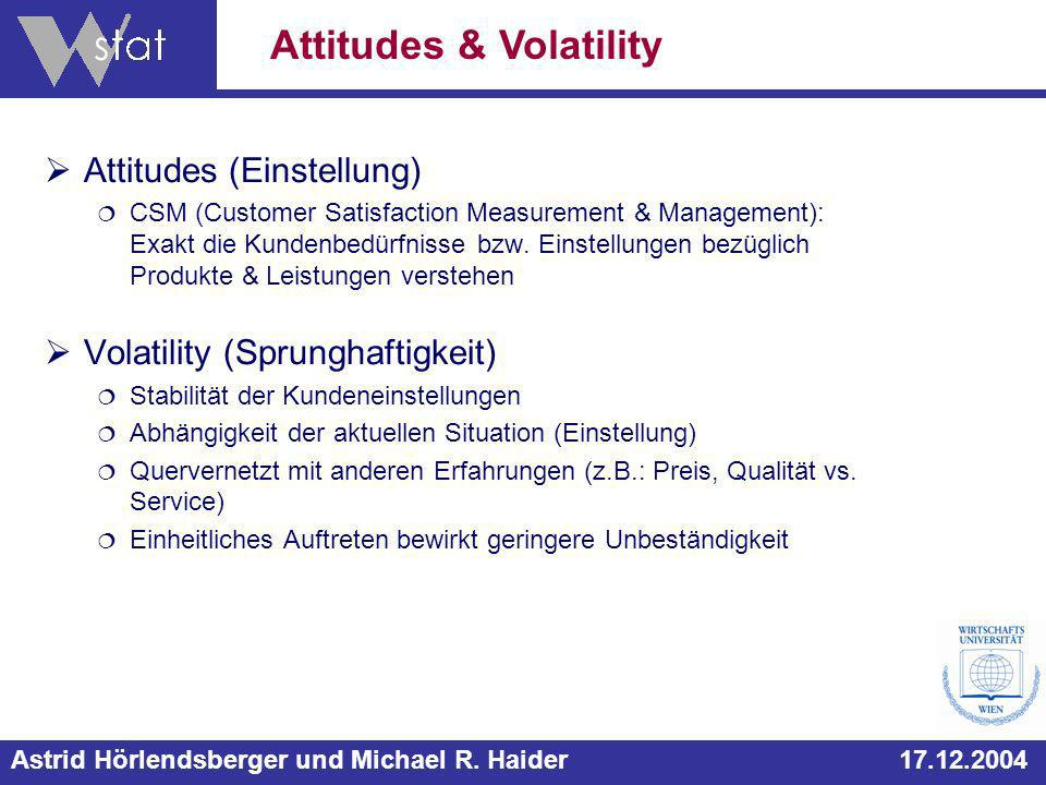 Astrid Hörlendsberger und Michael R. Haider 17.12.2004 Attitudes (Einstellung) CSM (Customer Satisfaction Measurement & Management): Exakt die Kundenb