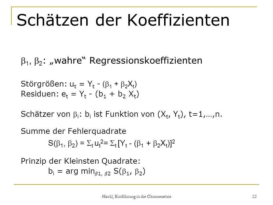 Hackl, Einführung in die Ökonometrie 22 Schätzen der Koeffizienten 1, 2 : wahre Regressionskoeffizienten Störgrößen: u t = Y t - ( 1 + 2 X t ) Residue