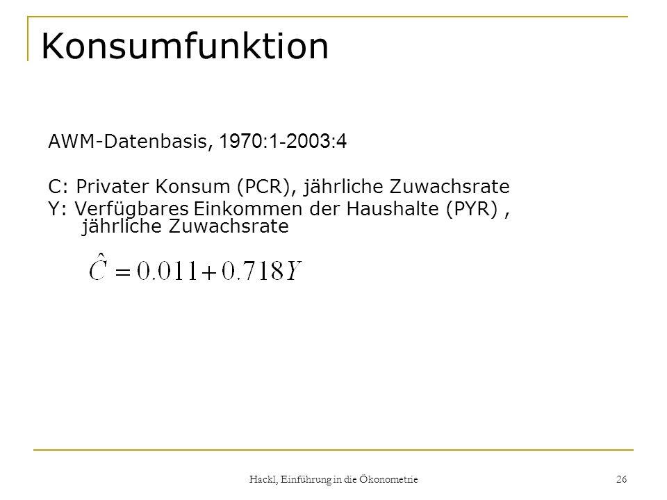 Hackl, Einführung in die Ökonometrie 26 Konsumfunktion AWM-Datenbasis, 1970:1-2003:4 C: Privater Konsum (PCR), jährliche Zuwachsrate Y: Verfügbares Ei