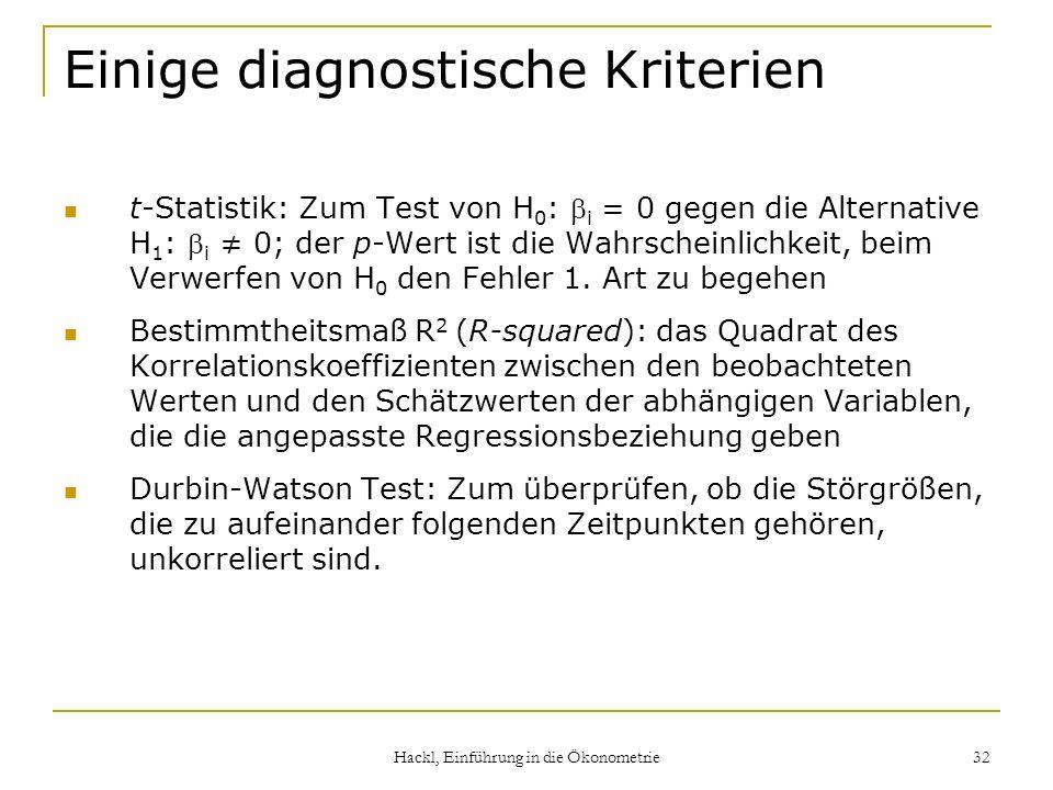 Hackl, Einführung in die Ökonometrie 32 Einige diagnostische Kriterien t-Statistik: Zum Test von H 0 : i = 0 gegen die Alternative H 1 : i 0; der p-We
