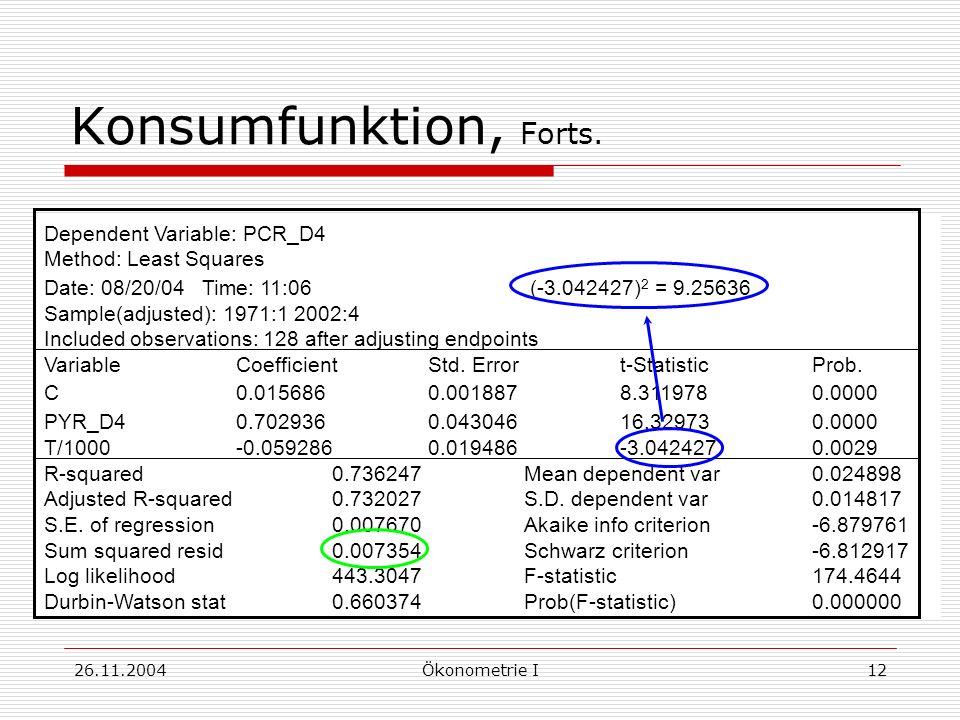 26.11.2004Ökonometrie I12 Konsumfunktion, Forts. Dependent Variable: PCR_D4 Method: Least Squares Date: 08/20/04 Time: 11:06 (-3.042427) 2 = 9.25636 S