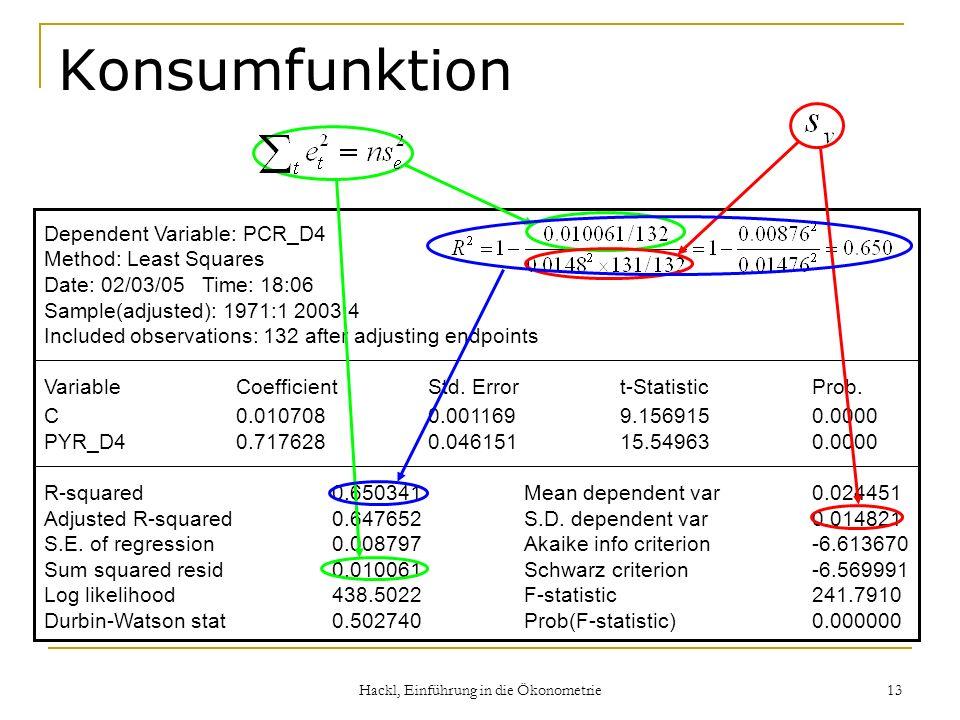 Hackl, Einführung in die Ökonometrie 13 Konsumfunktion Dependent Variable: PCR_D4 Method: Least Squares Date: 02/03/05 Time: 18:06 Sample(adjusted): 1971:1 2003:4 Included observations: 132 after adjusting endpoints VariableCoefficientStd.