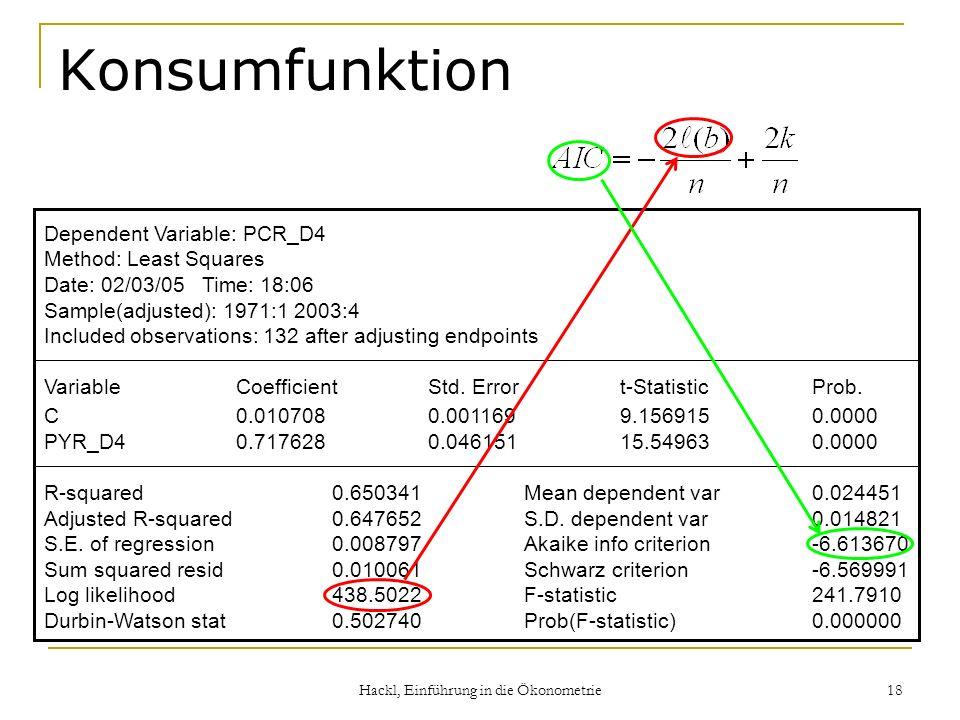 Hackl, Einführung in die Ökonometrie 18 Konsumfunktion Dependent Variable: PCR_D4 Method: Least Squares Date: 02/03/05 Time: 18:06 Sample(adjusted): 1971:1 2003:4 Included observations: 132 after adjusting endpoints VariableCoefficientStd.