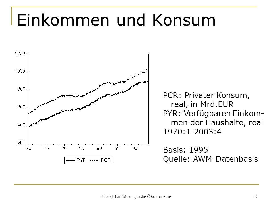 Hackl, Einführung in die Ökonometrie 2 Einkommen und Konsum PCR: Privater Konsum, real, in Mrd.EUR PYR: Verfügbaren Einkom- men der Haushalte, real 1970:1-2003:4 Basis: 1995 Quelle: AWM-Datenbasis