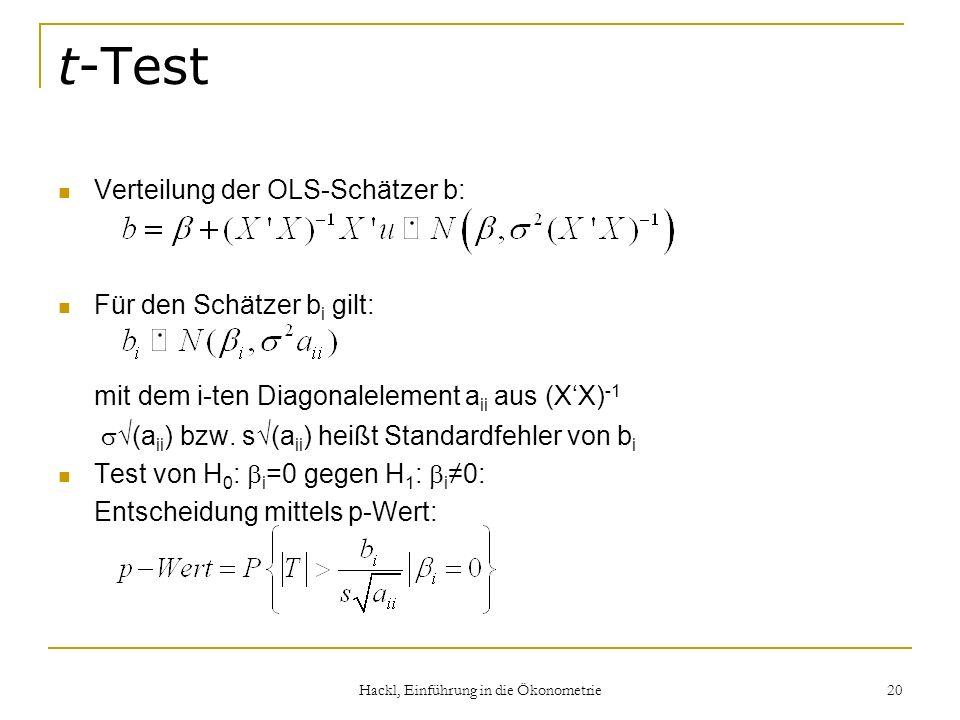 Hackl, Einführung in die Ökonometrie 20 t-Test Verteilung der OLS-Schätzer b: Für den Schätzer b i gilt: mit dem i-ten Diagonalelement a ii aus (XX) -1 (a ii ) bzw.