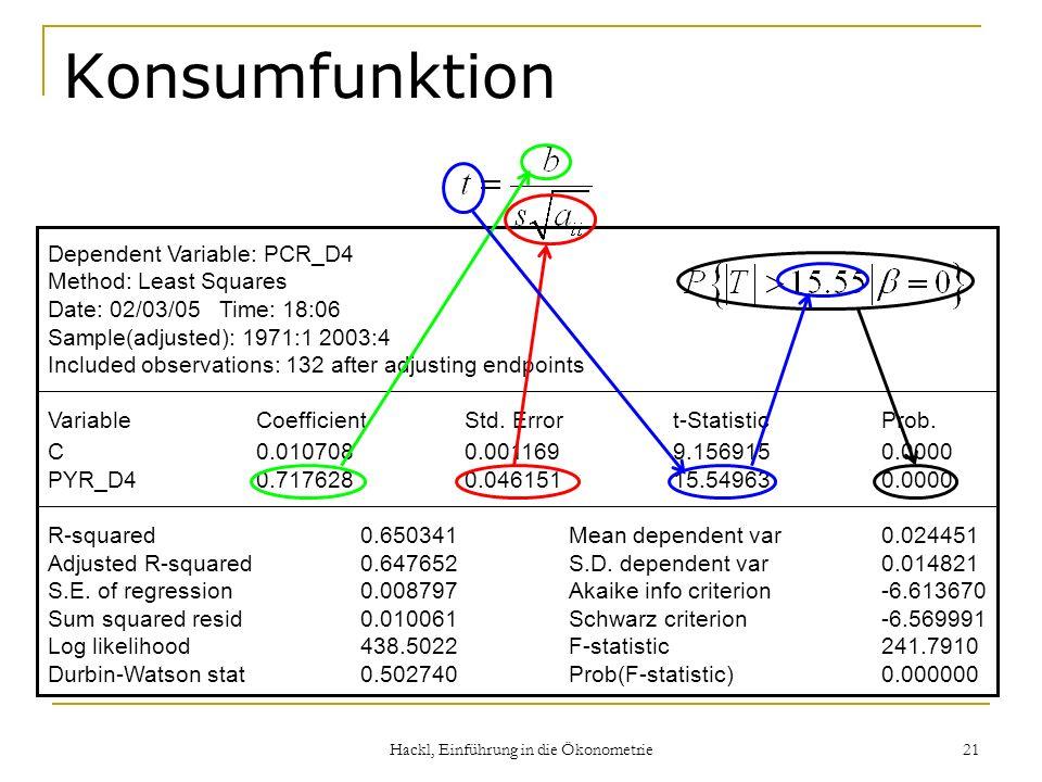 Hackl, Einführung in die Ökonometrie 21 Konsumfunktion Dependent Variable: PCR_D4 Method: Least Squares Date: 02/03/05 Time: 18:06 Sample(adjusted): 1971:1 2003:4 Included observations: 132 after adjusting endpoints VariableCoefficientStd.