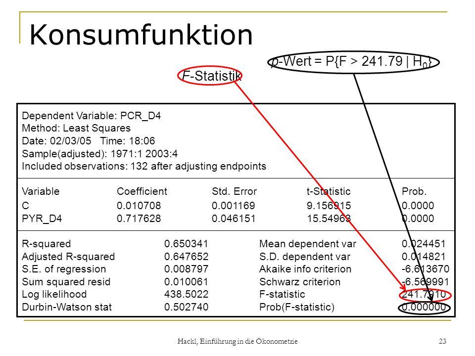 Hackl, Einführung in die Ökonometrie 23 Konsumfunktion Dependent Variable: PCR_D4 Method: Least Squares Date: 02/03/05 Time: 18:06 Sample(adjusted): 1971:1 2003:4 Included observations: 132 after adjusting endpoints VariableCoefficientStd.