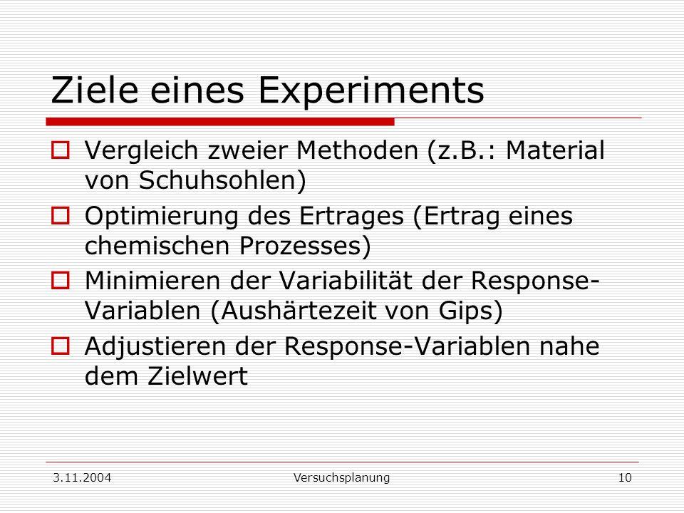 3.11.2004Versuchsplanung10 Ziele eines Experiments Vergleich zweier Methoden (z.B.: Material von Schuhsohlen) Optimierung des Ertrages (Ertrag eines c