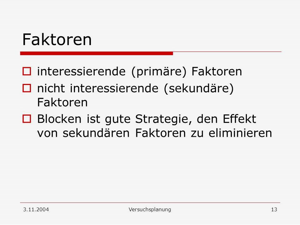 3.11.2004Versuchsplanung13 Faktoren interessierende (primäre) Faktoren nicht interessierende (sekundäre) Faktoren Blocken ist gute Strategie, den Effe