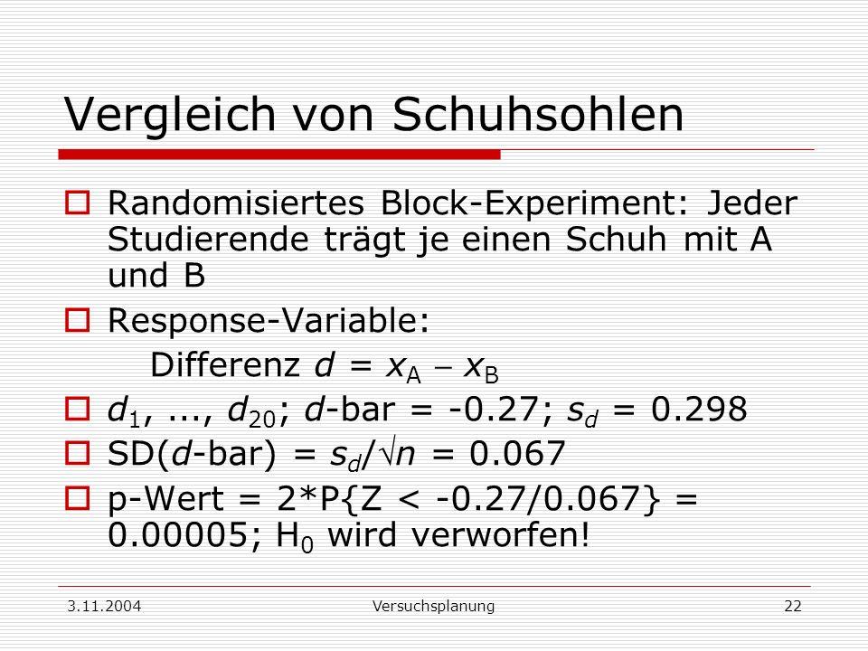 3.11.2004Versuchsplanung22 Vergleich von Schuhsohlen Randomisiertes Block-Experiment: Jeder Studierende trägt je einen Schuh mit A und B Response-Vari