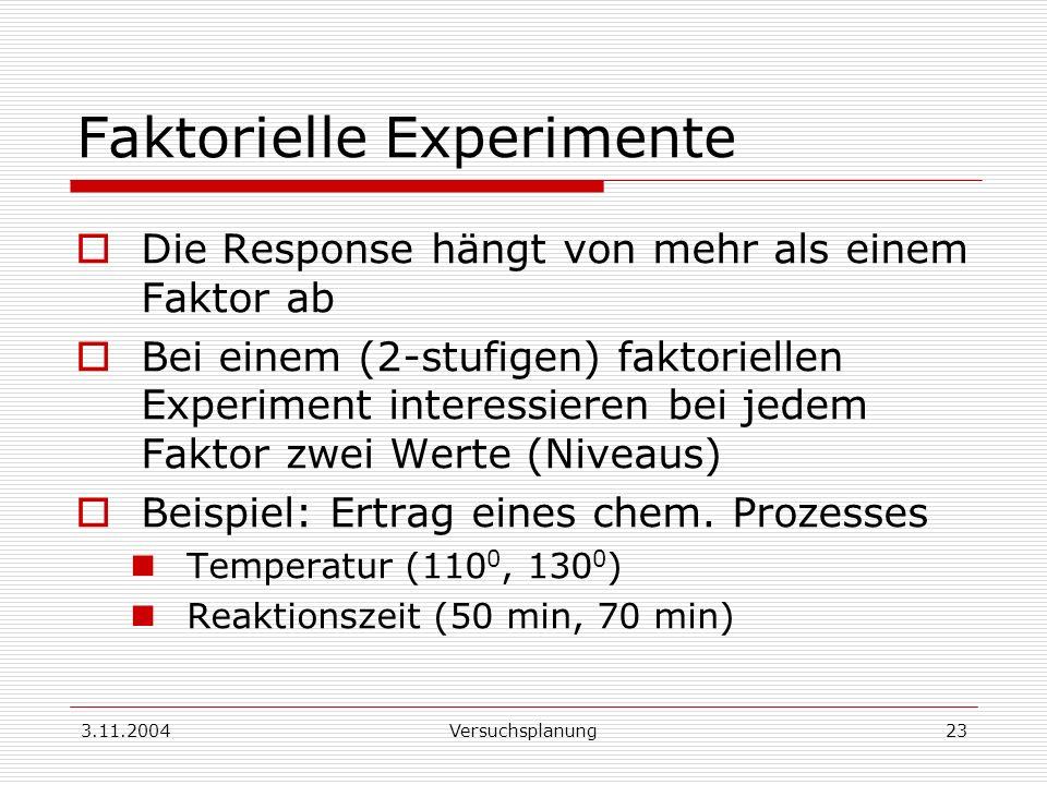 3.11.2004Versuchsplanung23 Faktorielle Experimente Die Response hängt von mehr als einem Faktor ab Bei einem (2-stufigen) faktoriellen Experiment inte