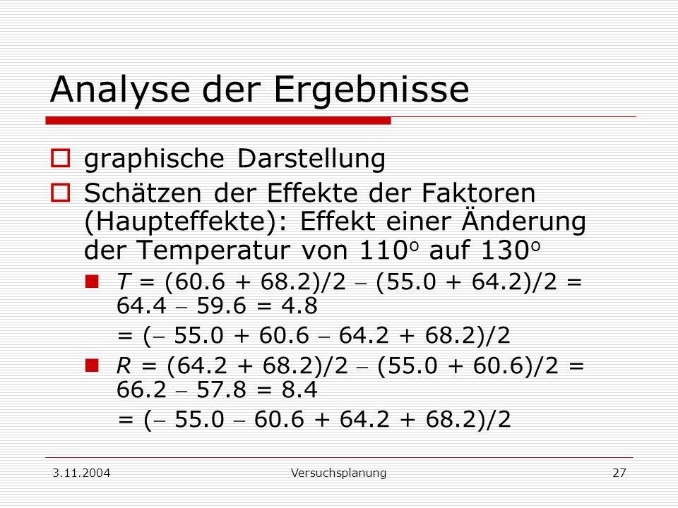 3.11.2004Versuchsplanung27 Analyse der Ergebnisse graphische Darstellung Schätzen der Effekte der Faktoren (Haupteffekte): Effekt einer Änderung der T