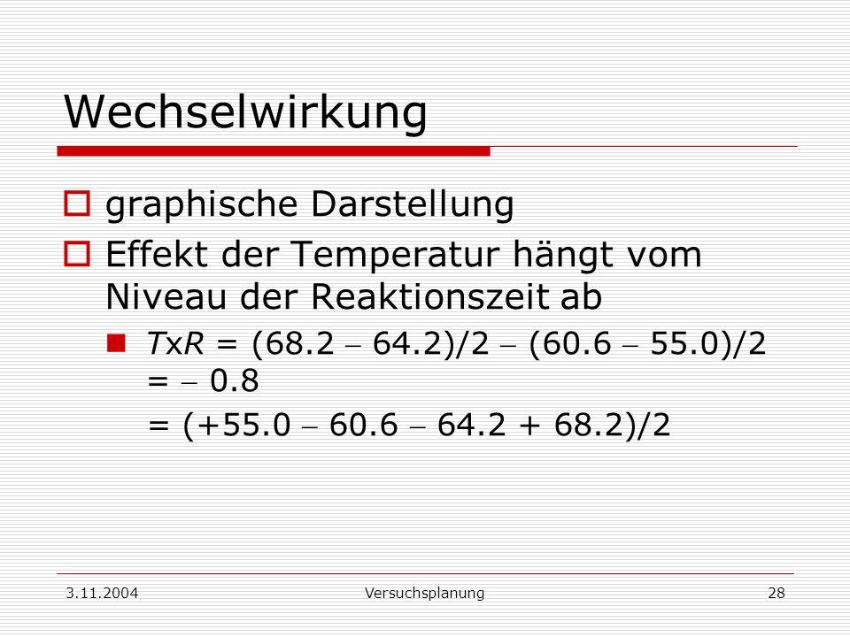 3.11.2004Versuchsplanung28 Wechselwirkung graphische Darstellung Effekt der Temperatur hängt vom Niveau der Reaktionszeit ab TxR = (68.2 64.2)/2 (60.6