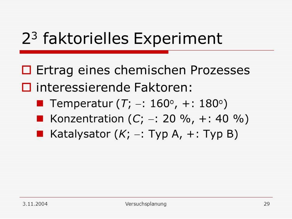 3.11.2004Versuchsplanung29 2 3 faktorielles Experiment Ertrag eines chemischen Prozesses interessierende Faktoren: Temperatur (T; : 160 o, +: 180 o )