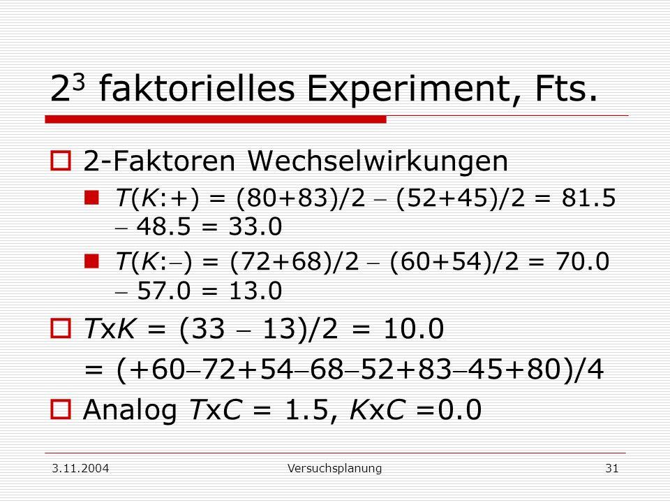 3.11.2004Versuchsplanung31 2 3 faktorielles Experiment, Fts. 2-Faktoren Wechselwirkungen T(K:+) = (80+83)/2 (52+45)/2 = 81.5 48.5 = 33.0 T(K:) = (72+6